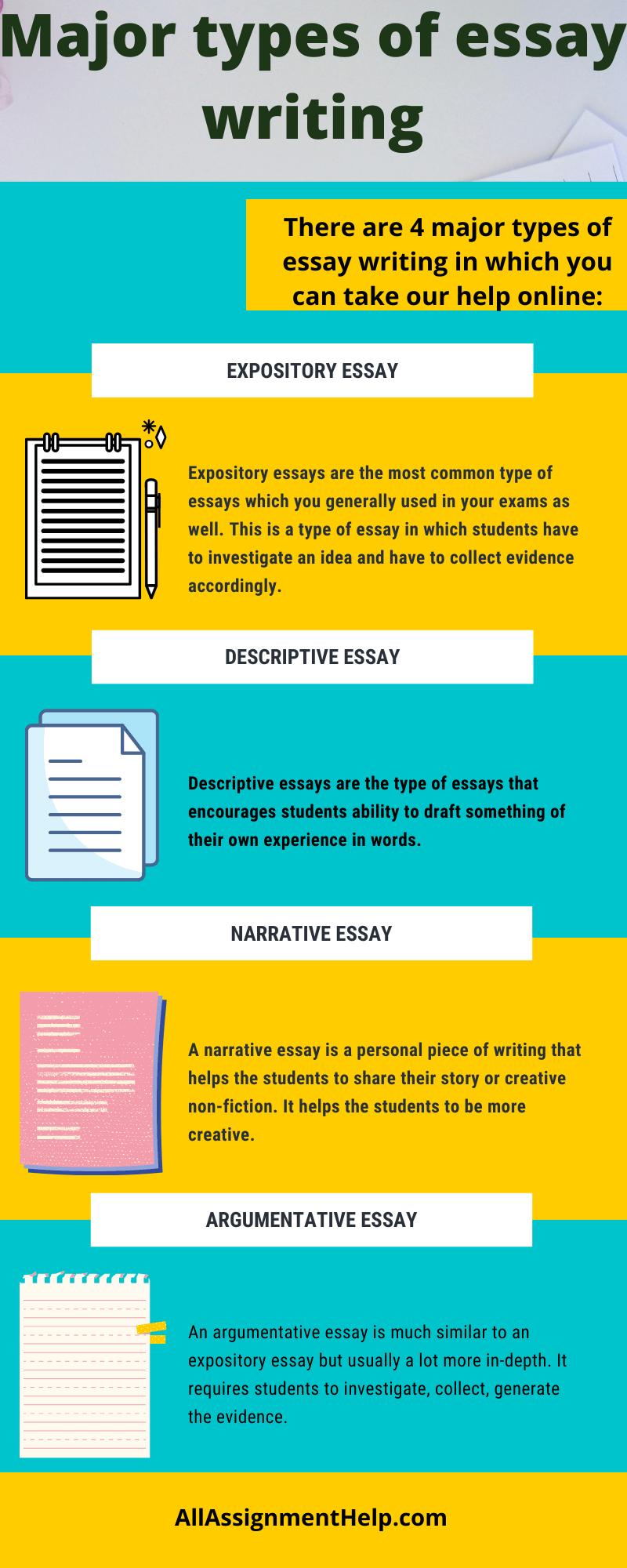 essay-help
